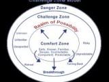challenge_comfort_zone